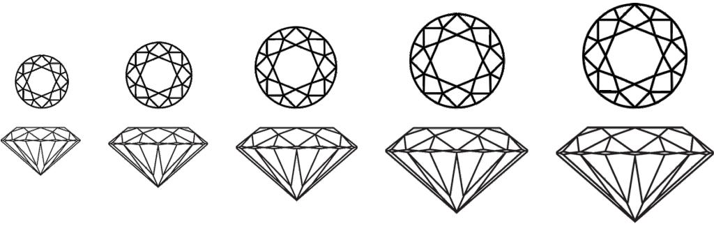 All About Diamonds - 5C  Τα 5 Χαρακτηριστικά που ορίζουν την αξία ... 44163dc9b27